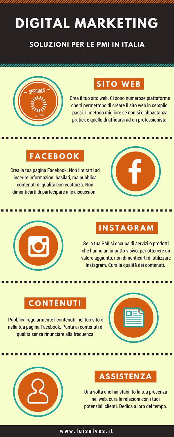 Digital Marketing nelle PMI